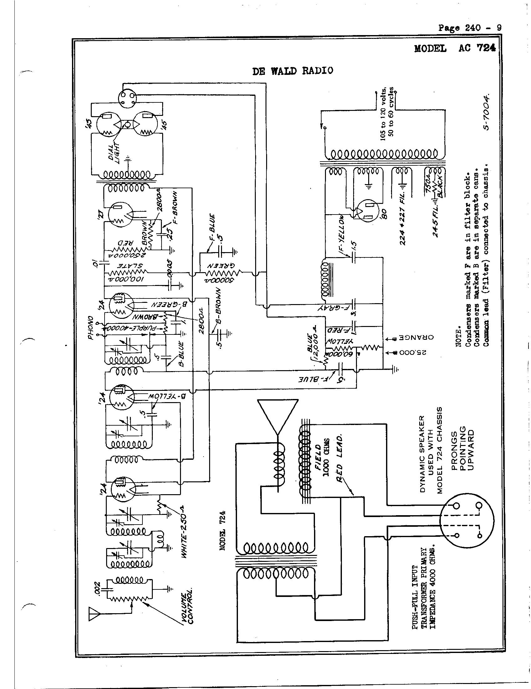 Dewald Radio Mfg Corp 724