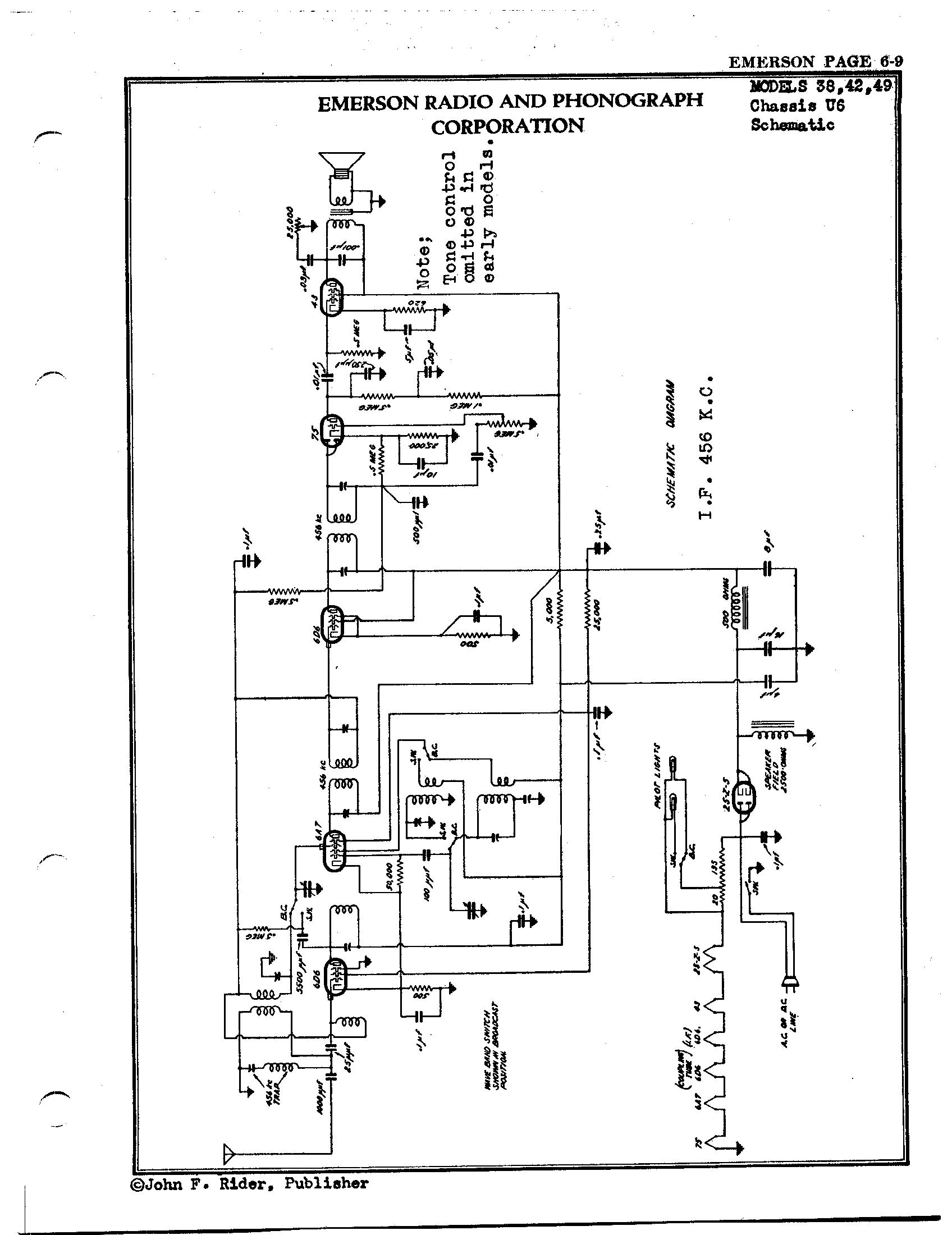 Emerson Radio Amp Phonograph Corp 42
