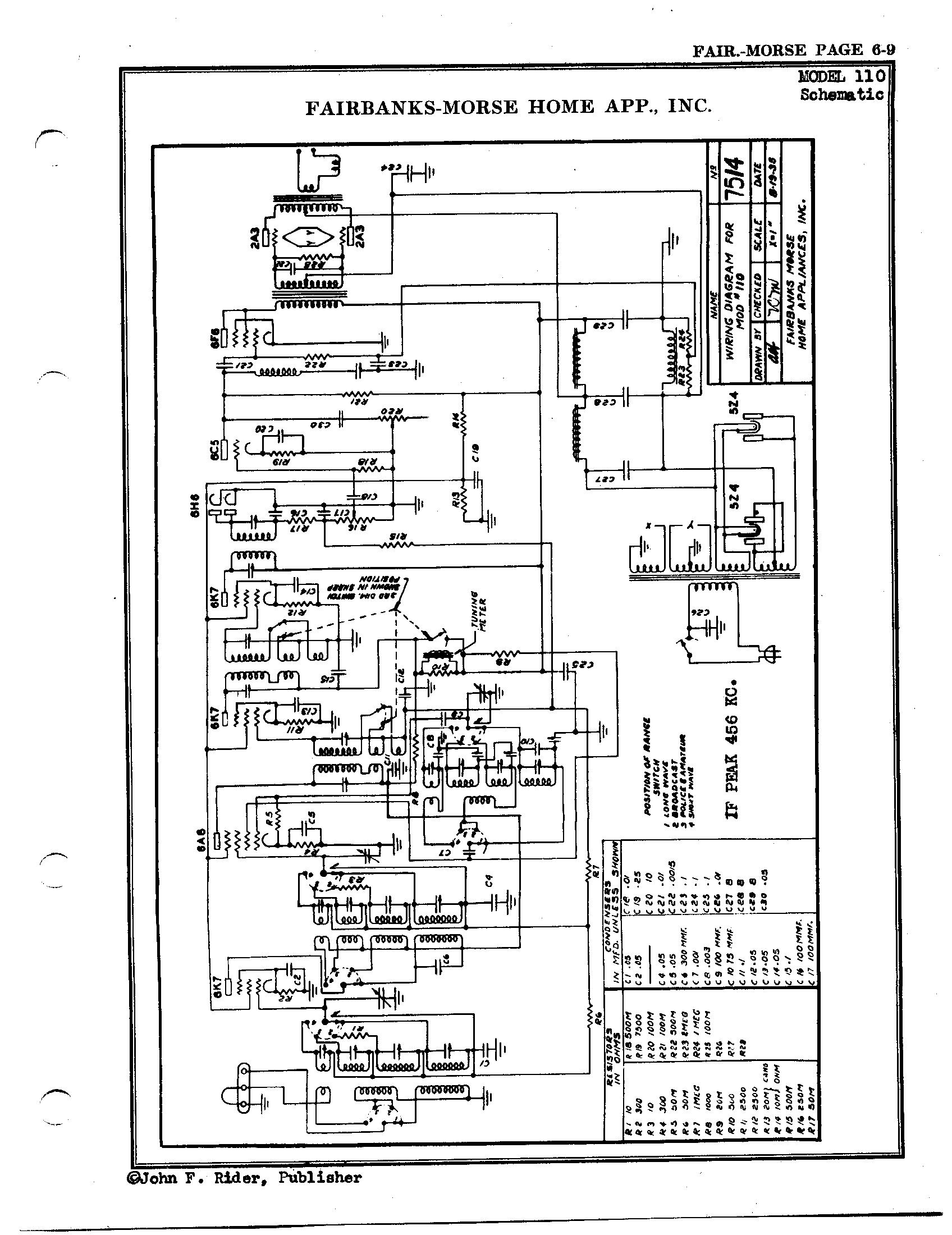 Fairbanks Morse Amp Co 110