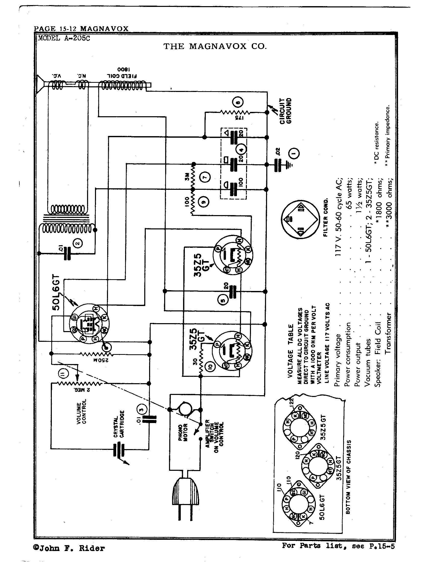 Magnavox Co A 205c