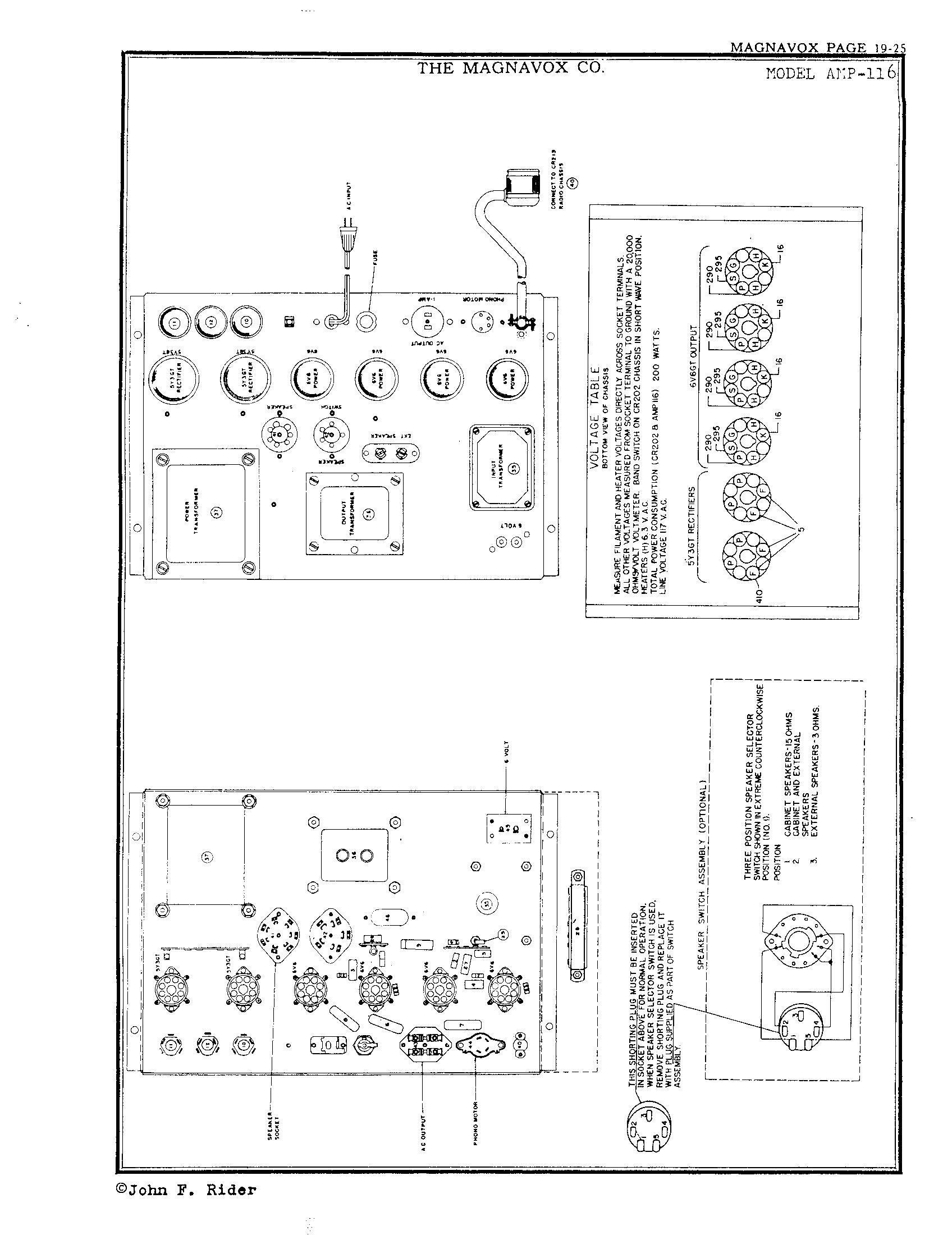Magnavox Co Amp 116