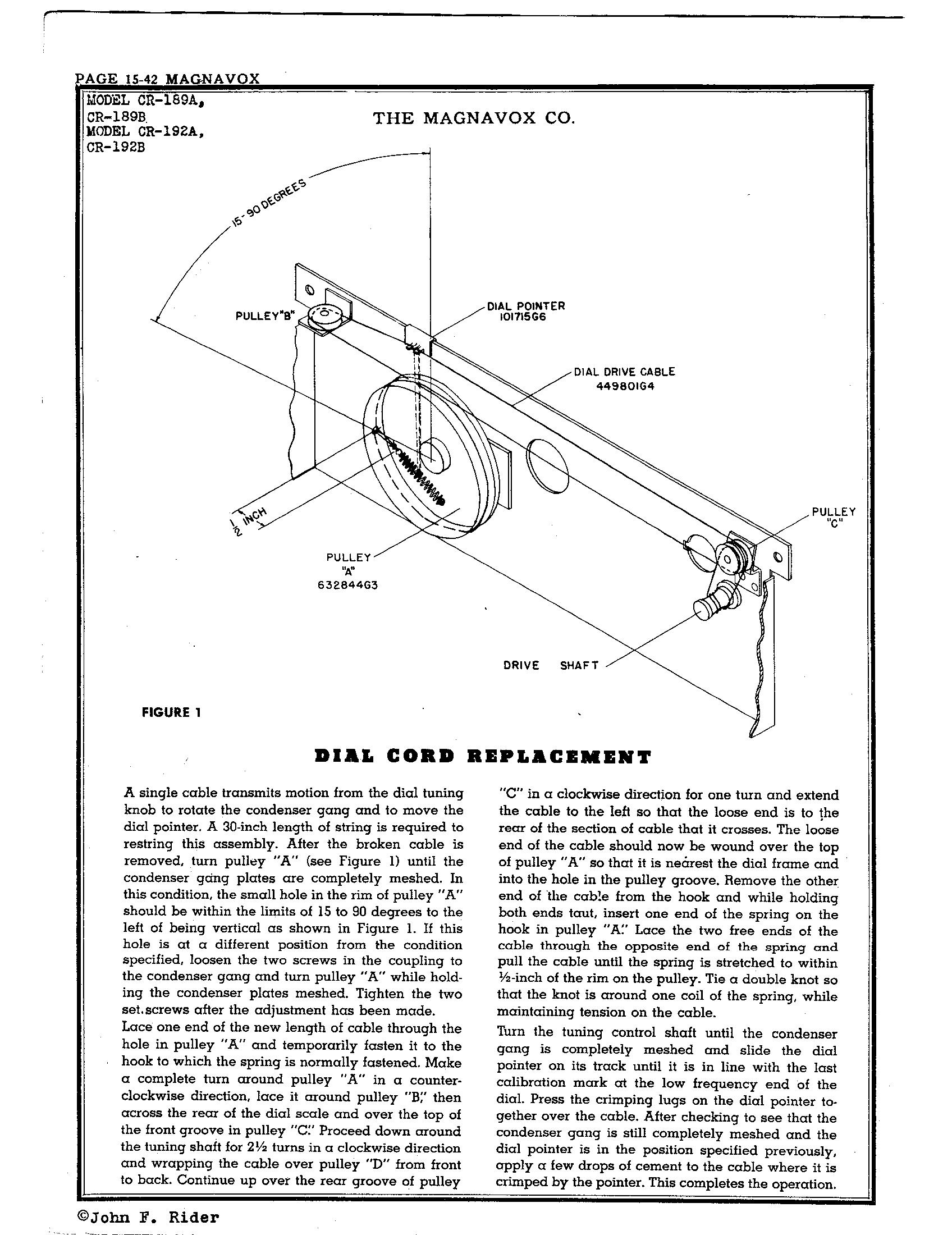 Magnavox Co Cr 192a