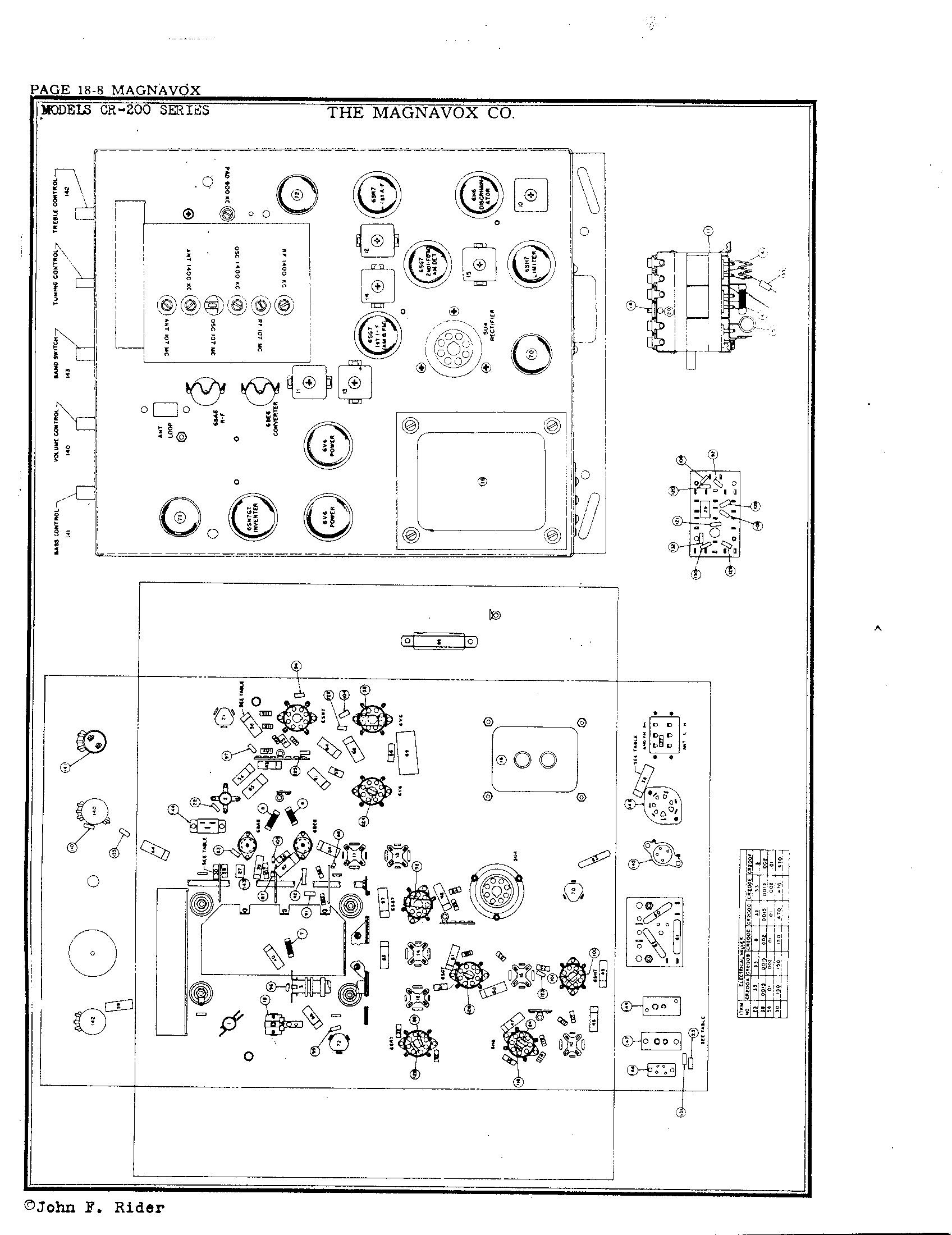 Magnavox Co Cr 200