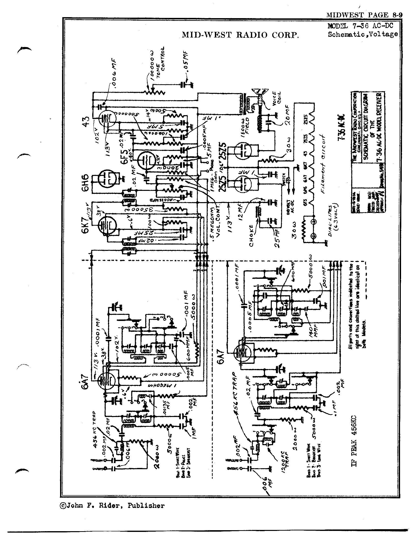 Midwest Radio Corp 7 36 Ac Dc