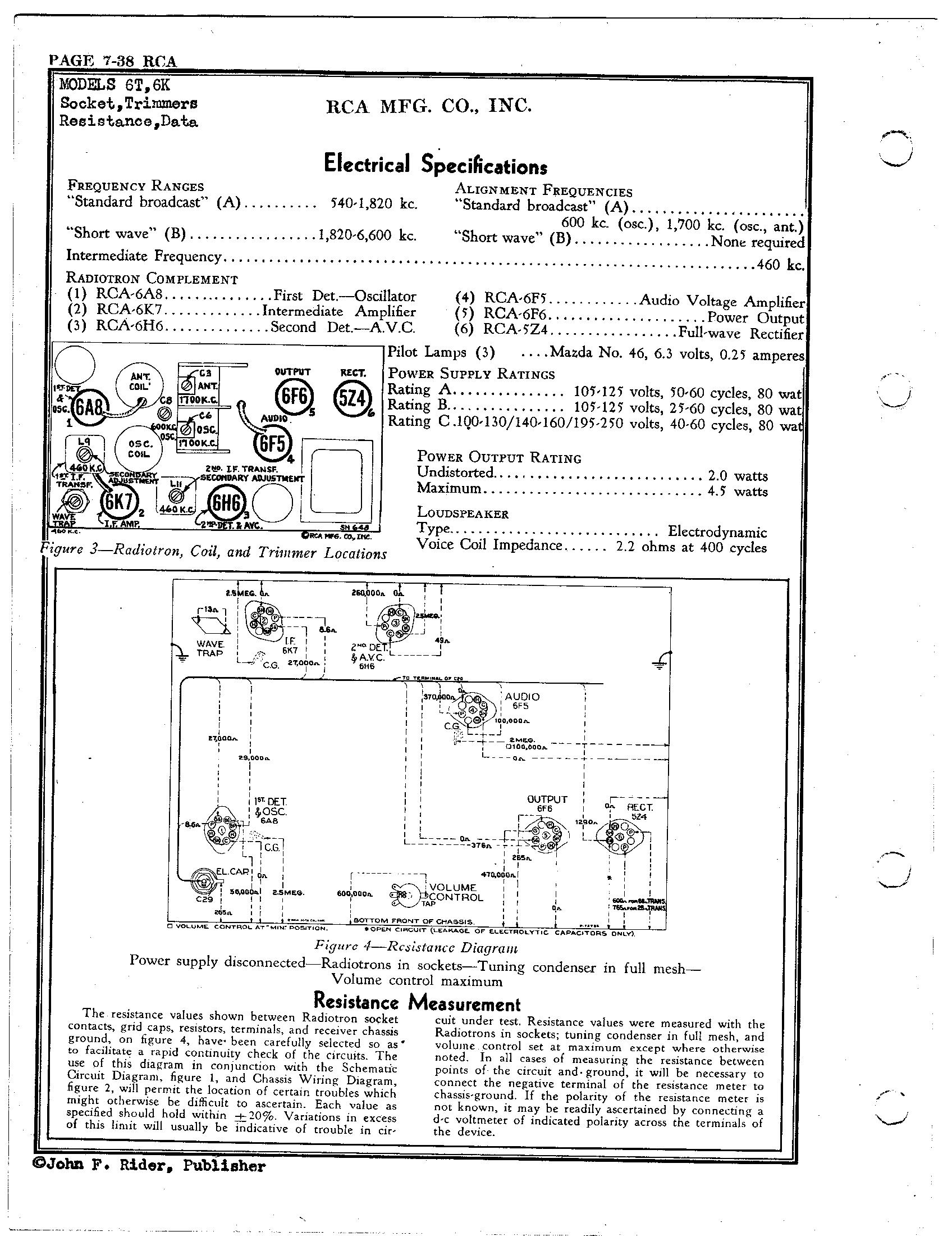 Rca Plug Schematic