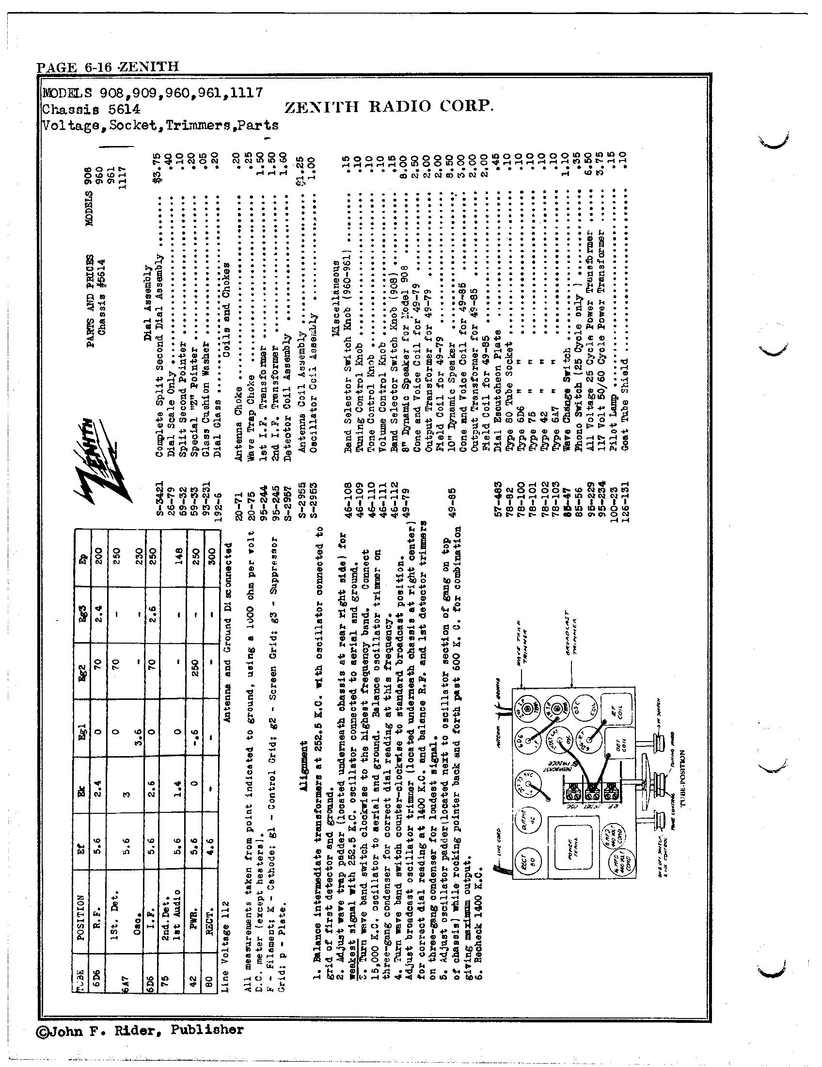 Zenith Radio Corp