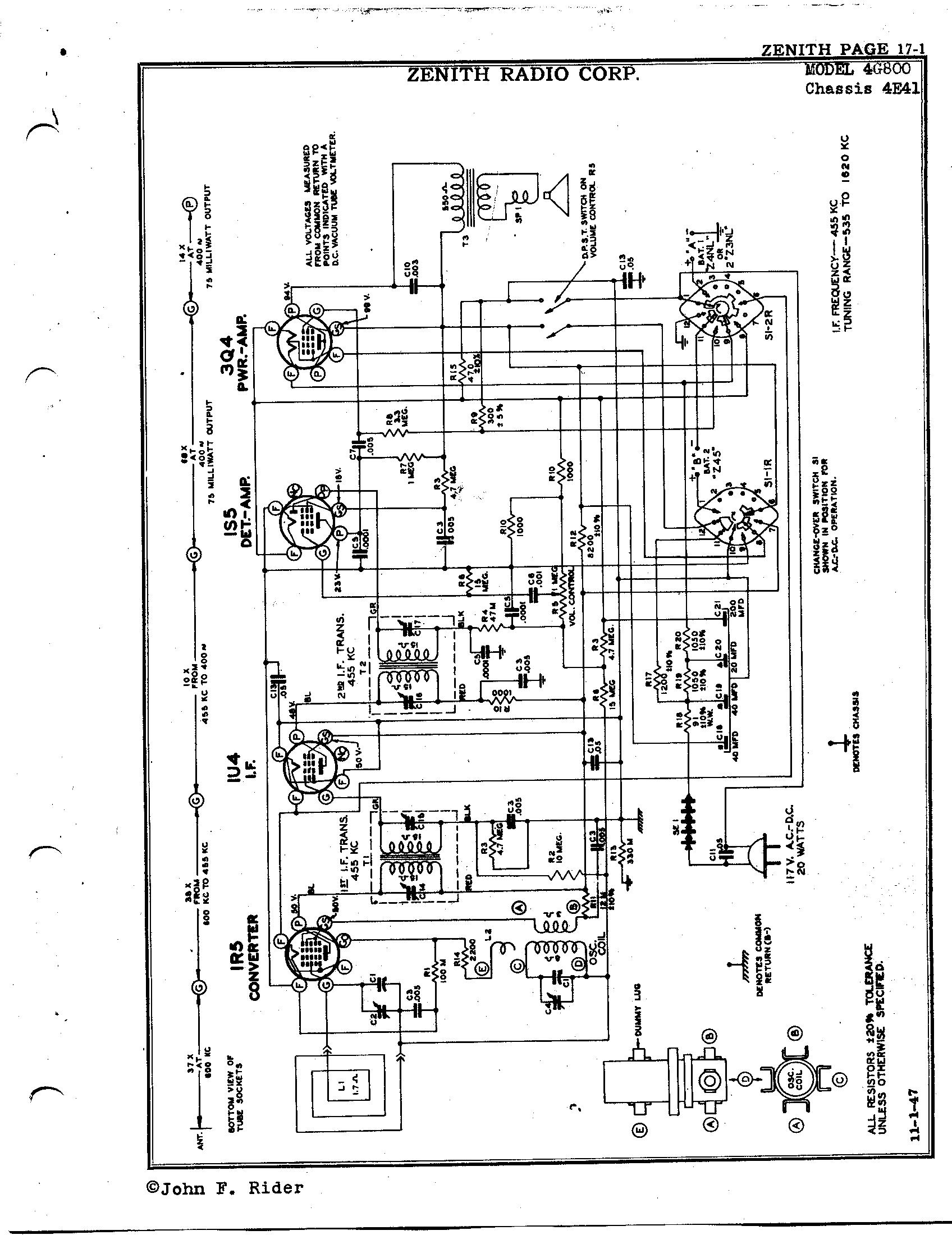 Zenith Radio Corp 4g800