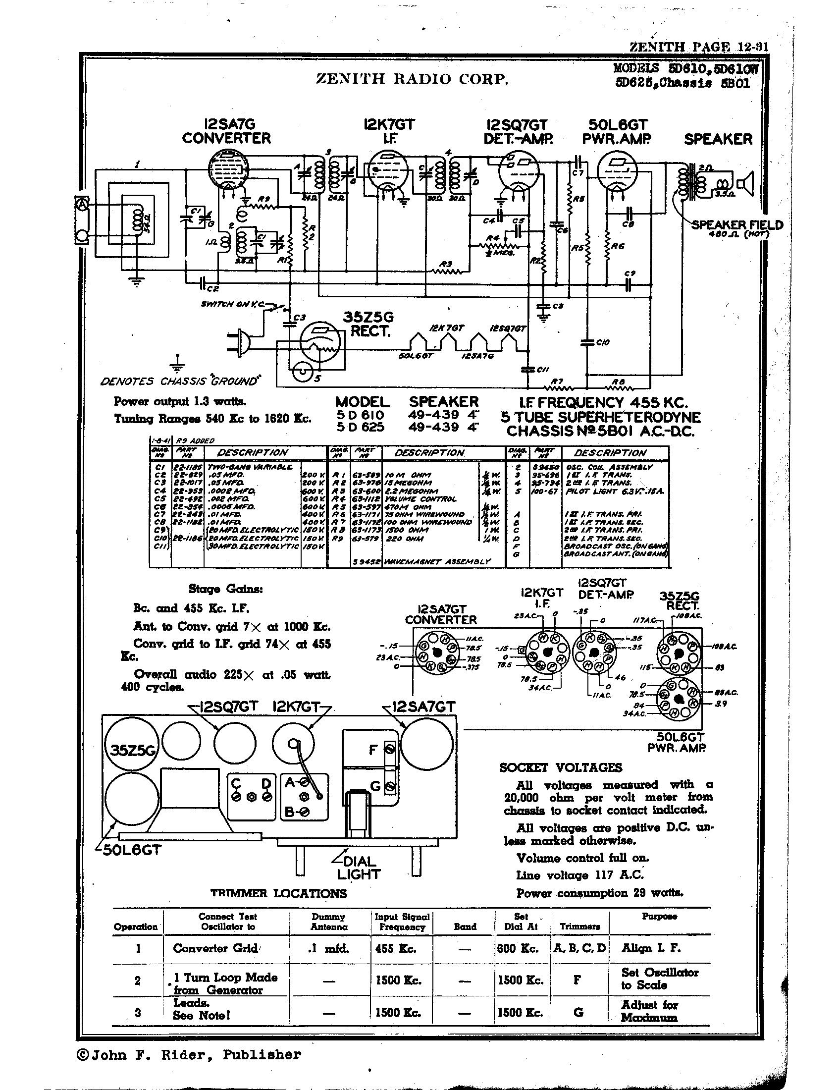 Zenith Radio Corp 5d625