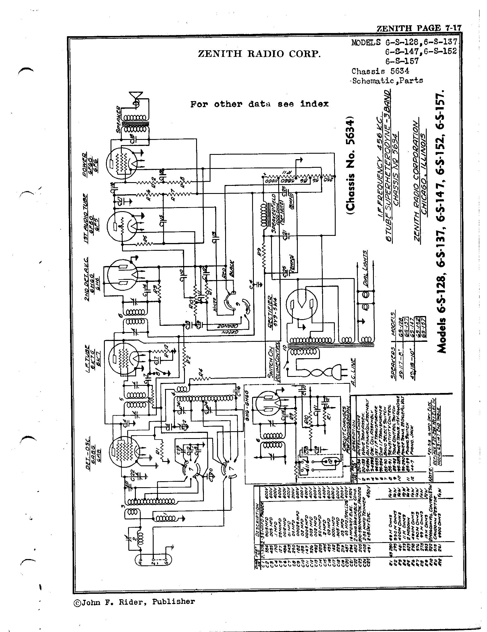 Zenith Radio Corp 6 S 128