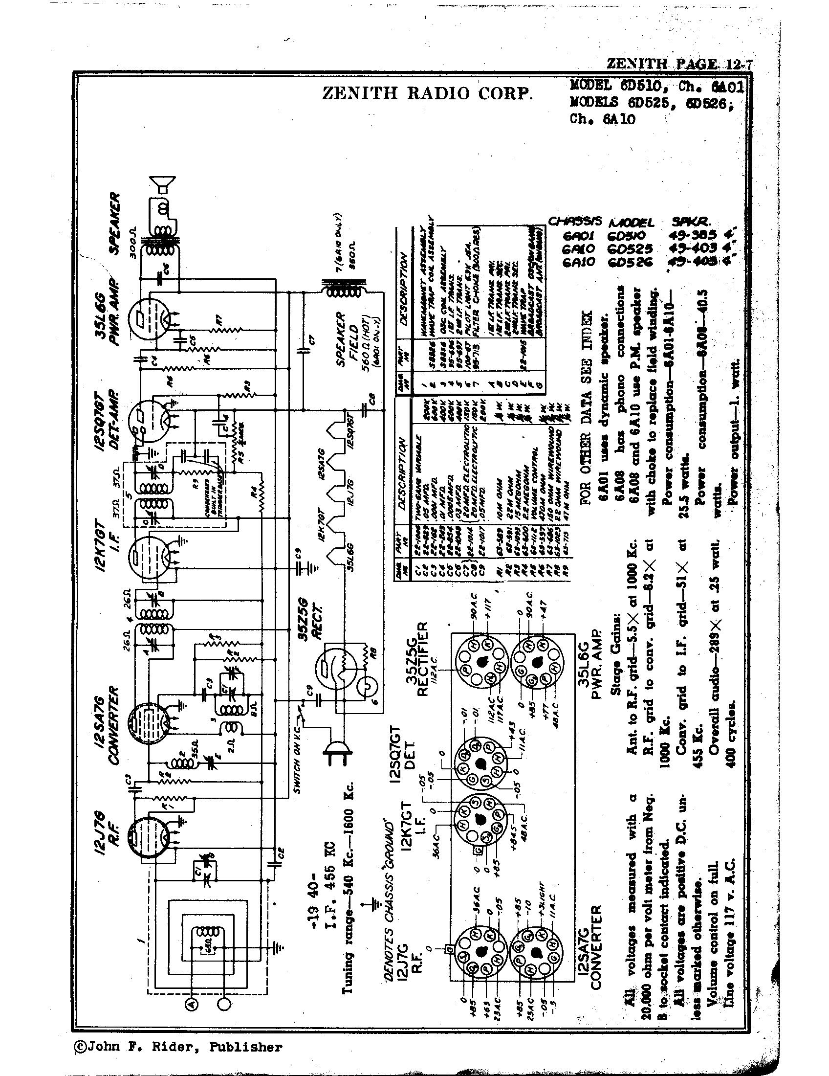 Zenith Radio Corp 6d510