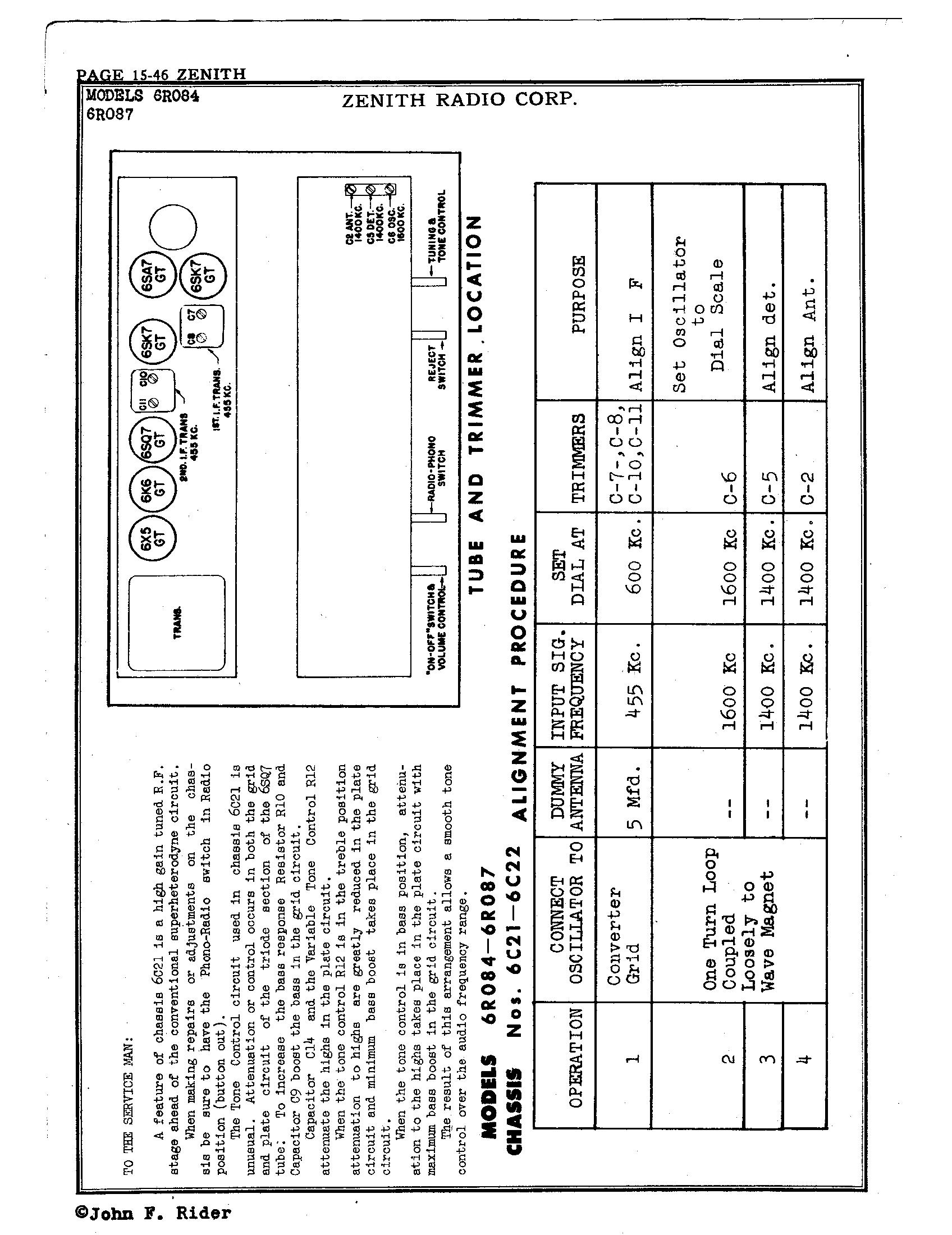 Zenith Radio Corp 6r087