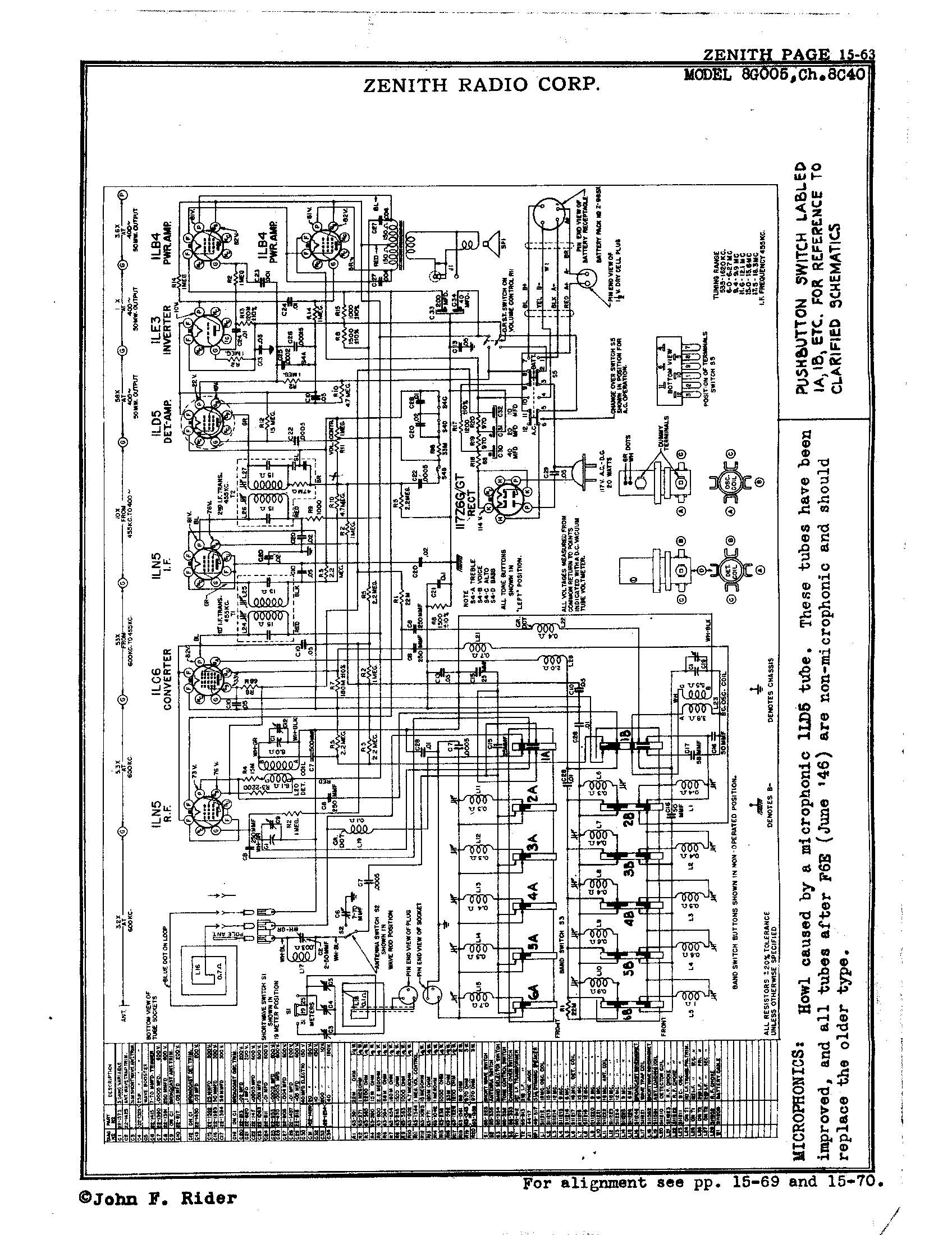 Zenith Radio Corp 8g005