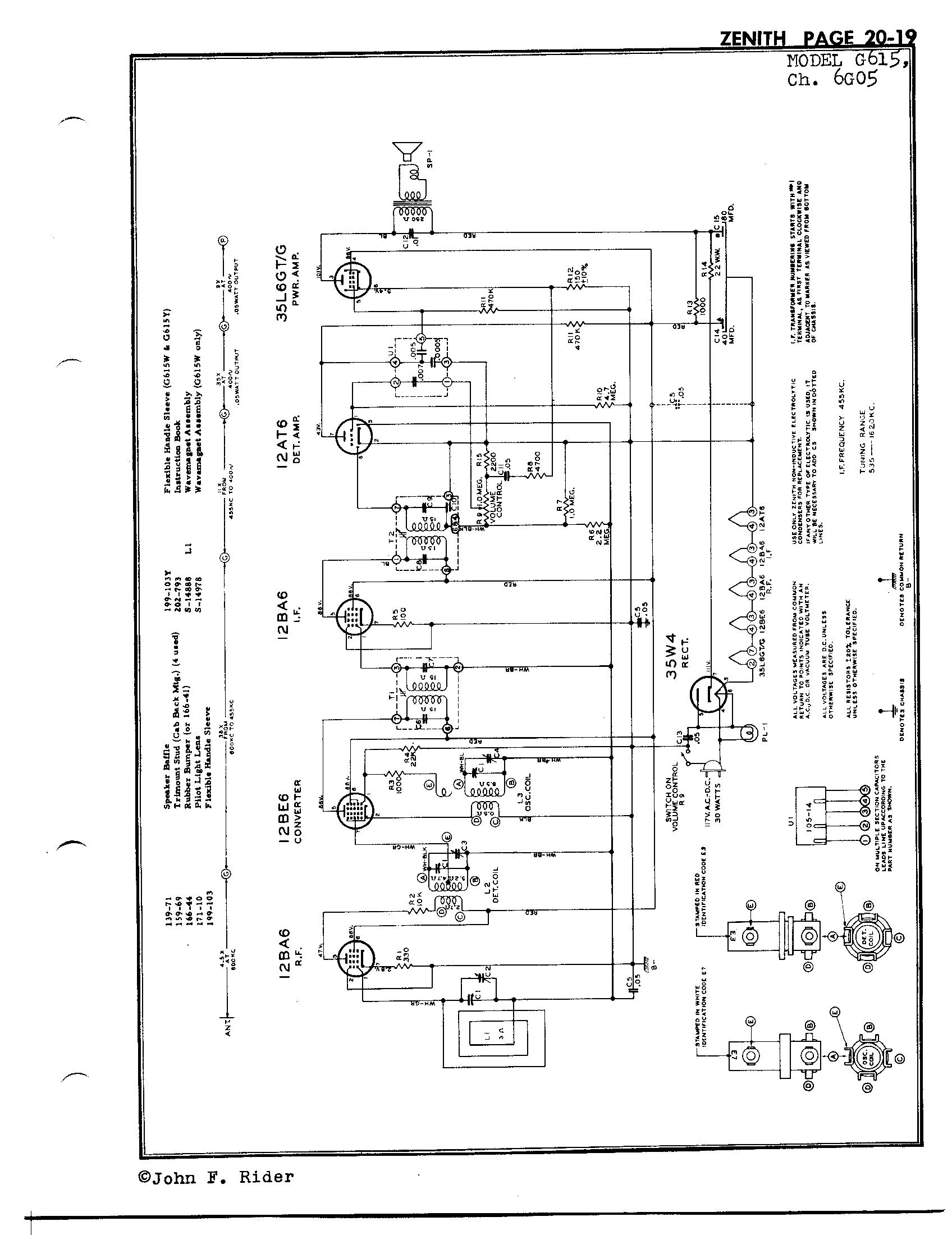 Zenith Radio Corp G615