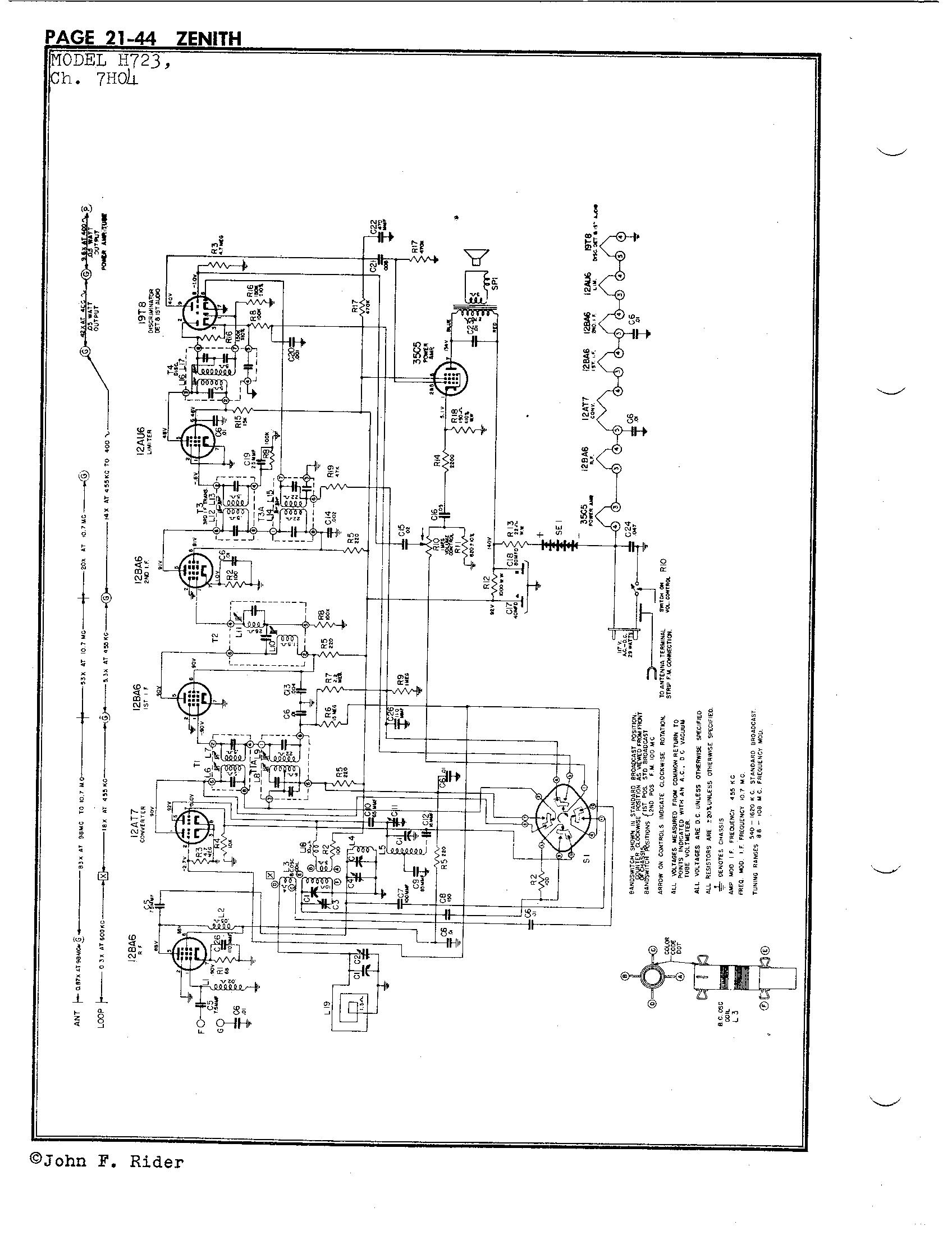 Zenith Radio Corp H723