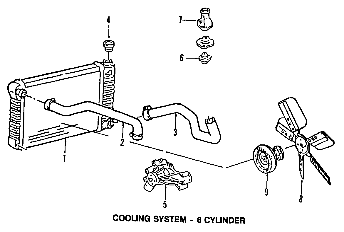 Gmc C Suburban Radiator Update Jea