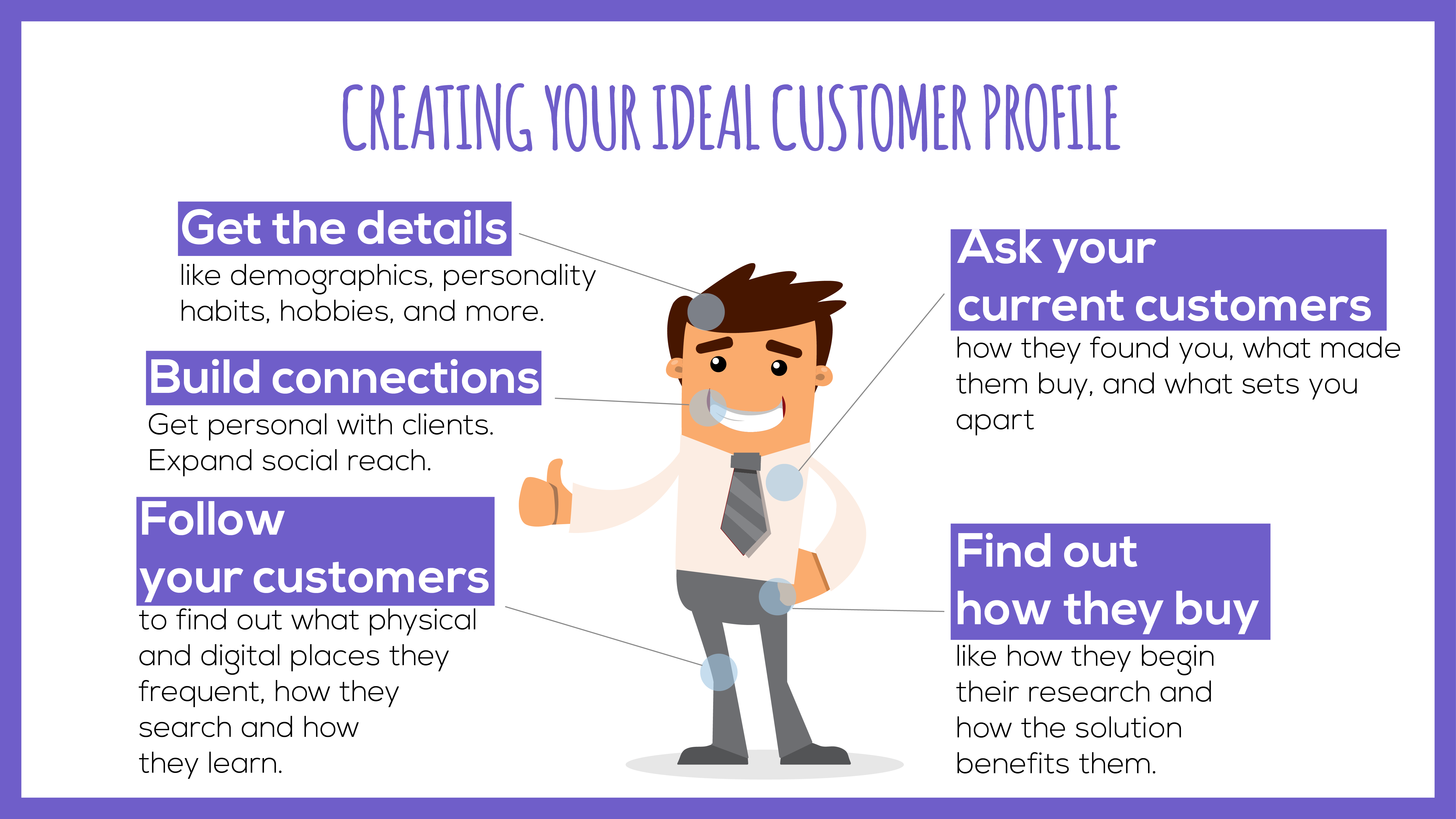 The Ultimate Cheat Sheet For Creating Your Ideal Client