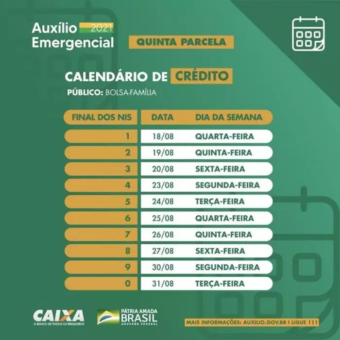 Emergency aid 5th installment: table with dates of the 5th installment for Bolsa Família