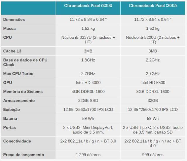 CromePixel