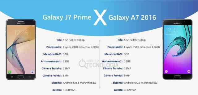 Galaxy J7 Prime vs Galaxy A7 2016