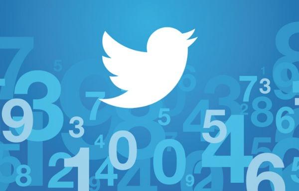 Twitter aniversario