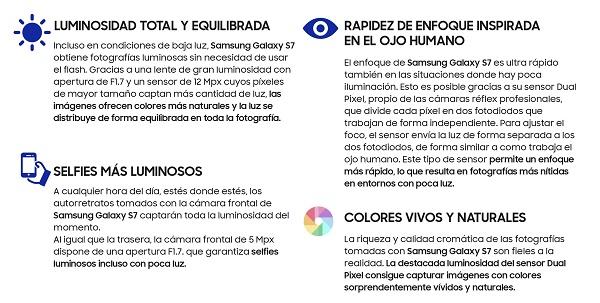 infografia s7