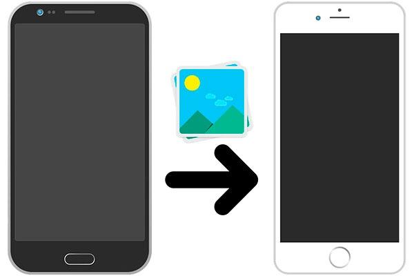 como pasar fotografiás de android a iphone portada