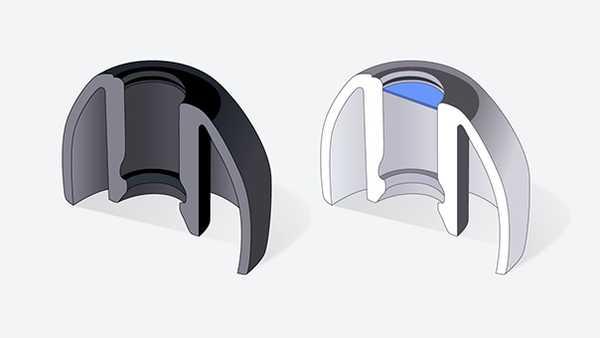 Adaptadores para Walkman Sony™ normal y agua