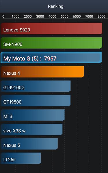Motorola Moto G5, lo hemos probado