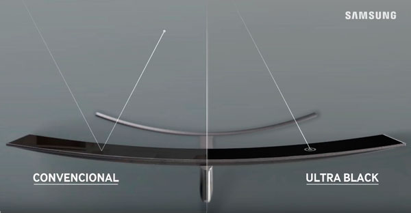 hemos demostrado Samsung QLED Q8C reflejos