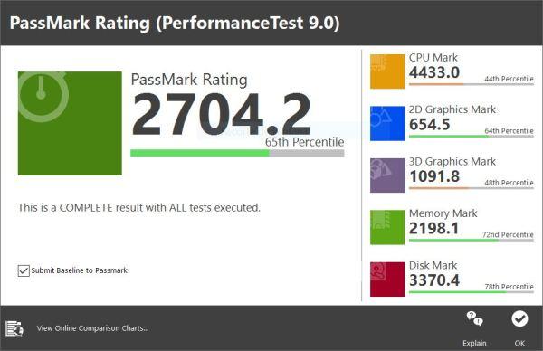 Prueba Acer Swift tres Passmark