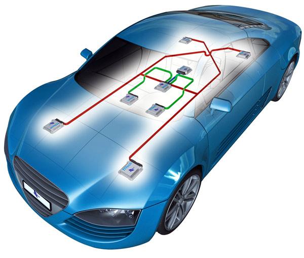 Samsung se mete de repleto en la tecnología de los vehículos autónomos