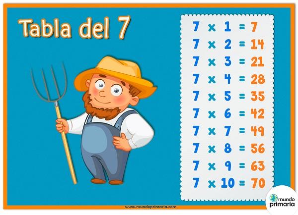 La tabla del 7