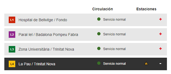 hacer consultas del Metro de Barcelona