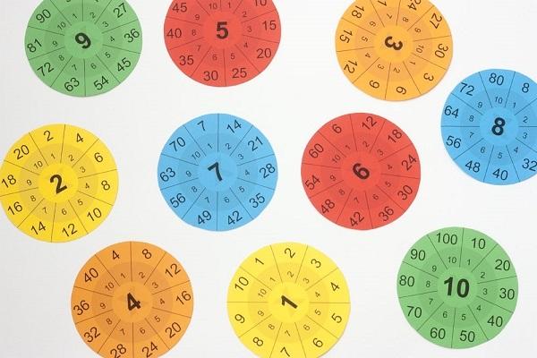 Juegos de las tablas de multiplicar para imprimir