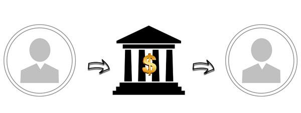 Las transferencias entre cuentas bancarias serán instantáneas en Europa