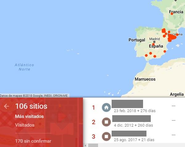 sitios más visitados