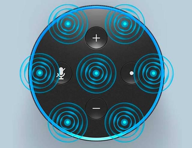 hemos probado Amazon℗ Echo con Alexa micrófonos
