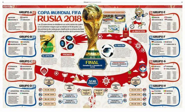 Latinoamerica-Calendario-Mundial-08