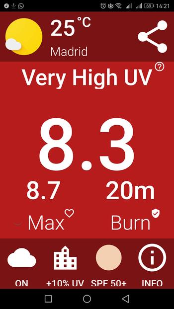 uv index widget radiación