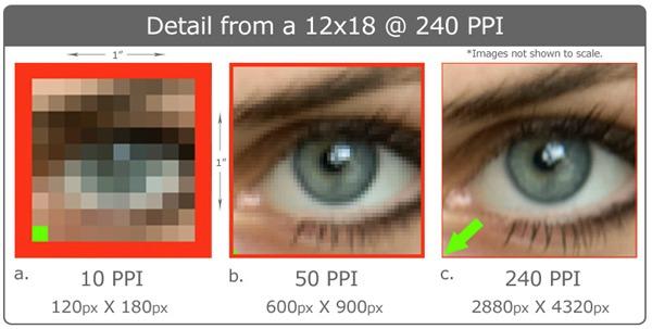 Densidad de píxeles por pulgada