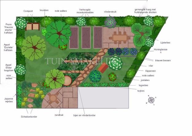 permacultuur tuinontwerp