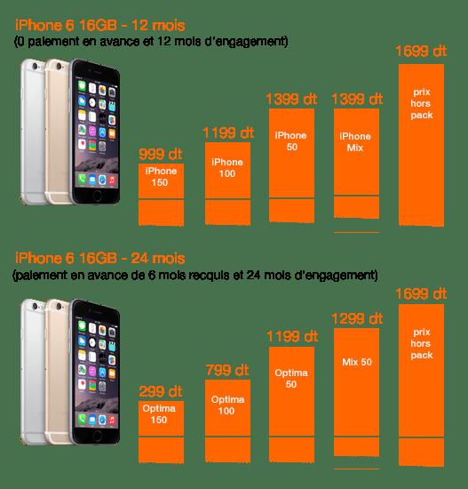 iphone6_16gb_nouveau_client.21964