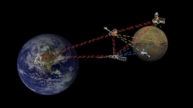 interplanetaryinternet