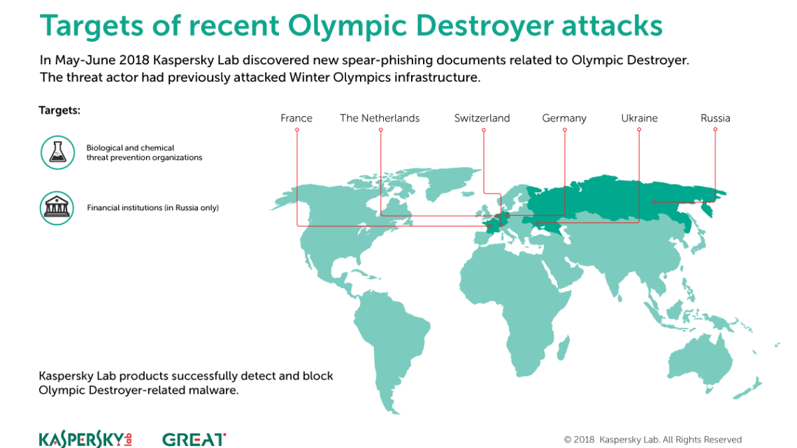 4626_OlympicDestroyer_infographic