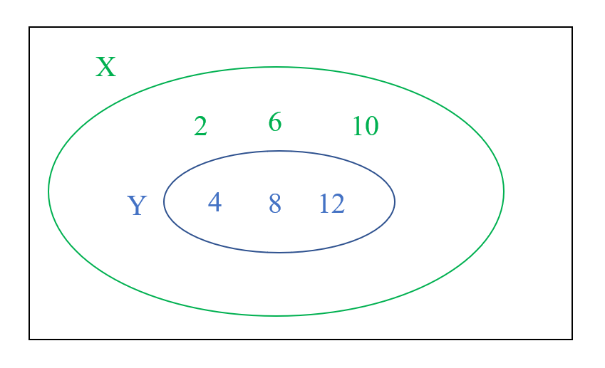 Elementary Math Set Notations Find All Sets Of Z A Math