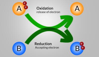 Oxidation reduction 1