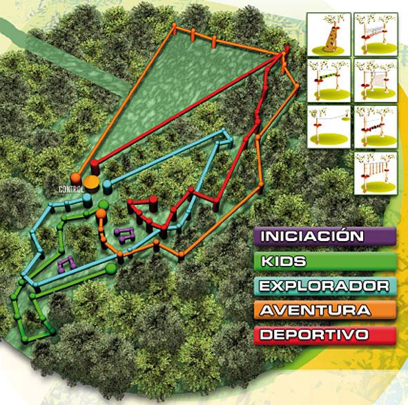 Mapa de los circuitos del Eco Parque el Juncarral