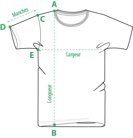 mesure-details