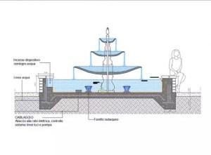 plan de circuit éclairage de fontaine classique