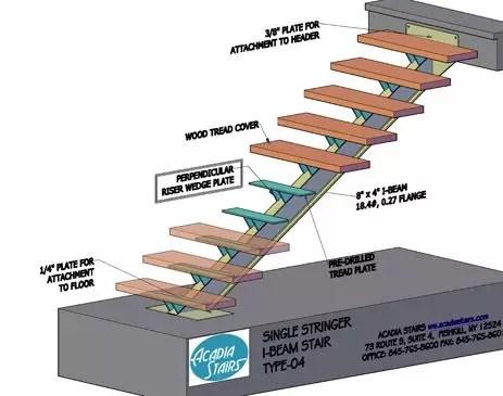 singel strenger staire- escalier flottant mon portique